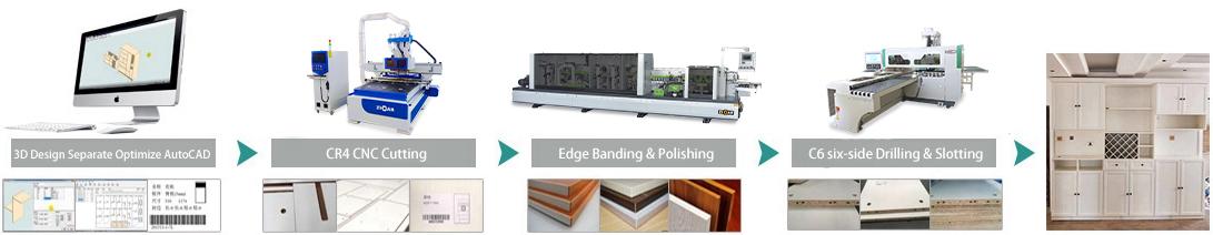 Six-Sides-CNC-Drilling-Machine-C6-Details